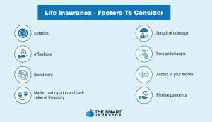Life Insurance - Factors To Consider